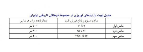 شرایط بازدید از مجموعه فرهنگی تاریخی نیاوران در نوروز 1400 اعلام شد